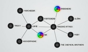 TuneGlue Musicmap