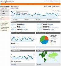 Google Analytics in neuem Gewand